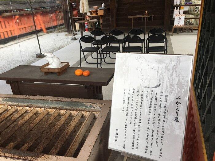 みかえり兔と宇治の説明(宇治神社)