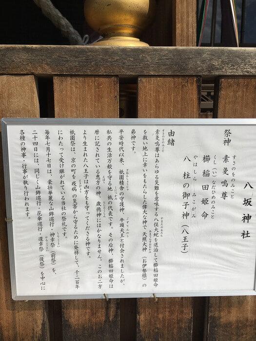 八坂神社祭神由緒