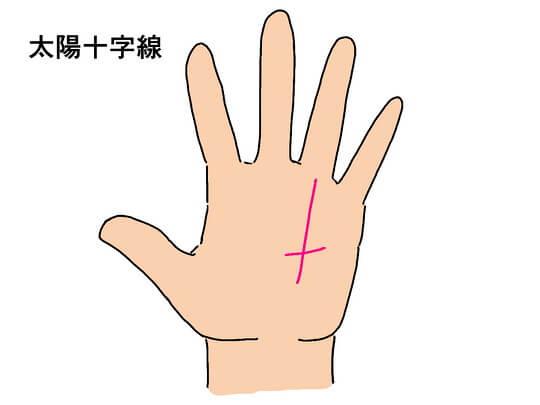 ピカソの手相にあると言われる「太陽十字線」